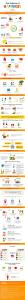 Infografik über Glück von happify.com Stand 2016